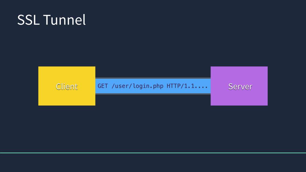44-5VOOFM GET /user/login.php HTTP/1.1.... $MJ...