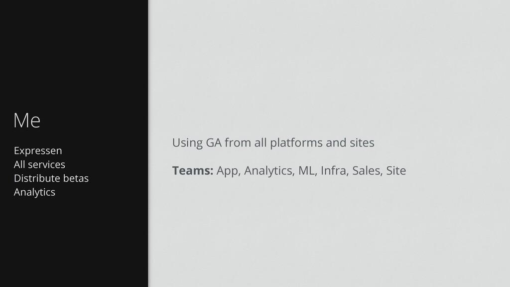 Expressen All services Distribute betas Analyti...