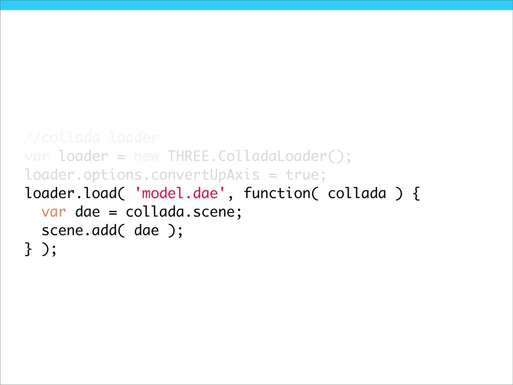 //collada loader var loader = new THREE.Collada...