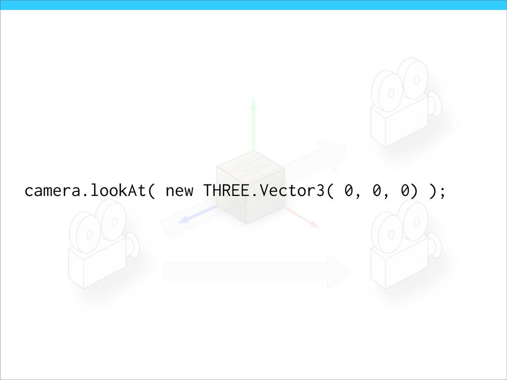 camera.lookAt( new THREE.Vector3( 0, 0, 0) );