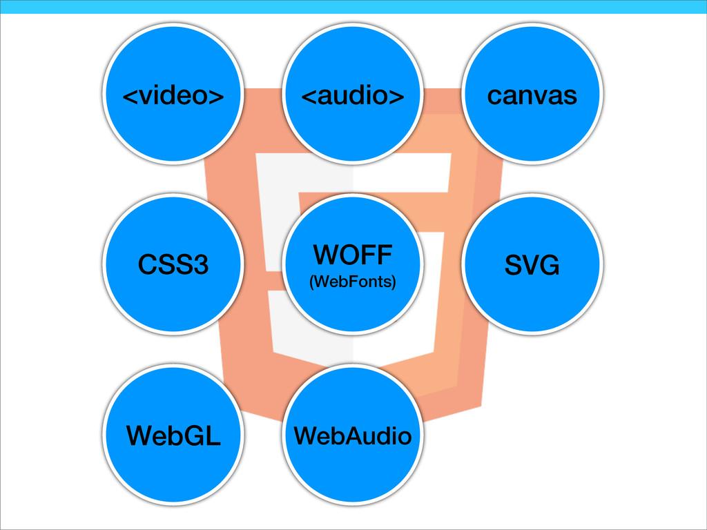 WebGL WebAudio CSS3 SVG WOFF (WebFonts) <audio>...