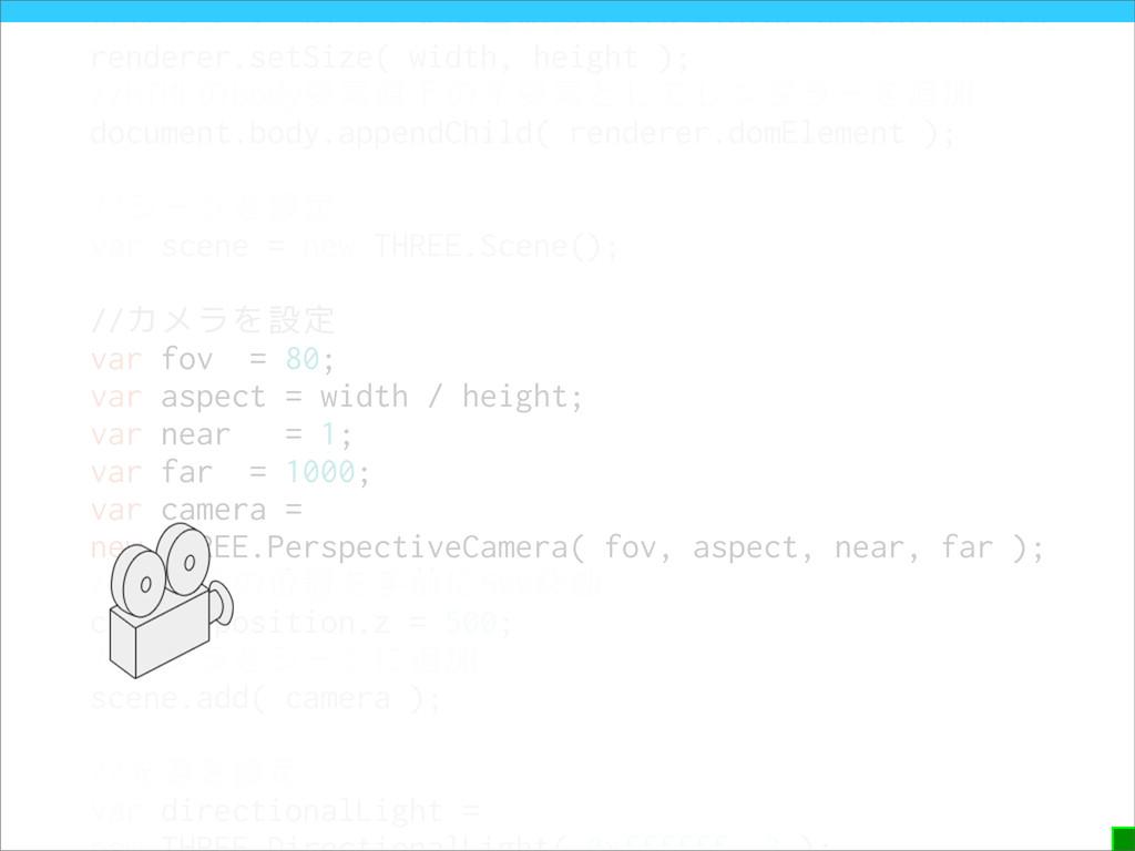 //レンダラーのサイズは当初設定したwidthとheightと同じに renderer.set...