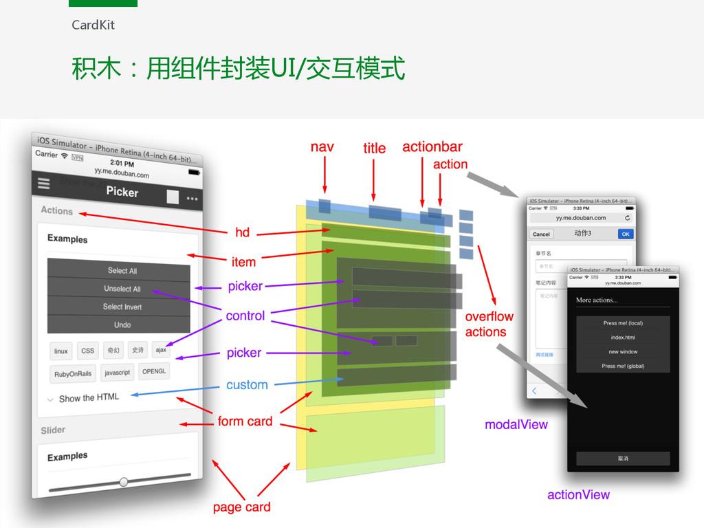 积木:用组件封装UI/交互模式 CardKit