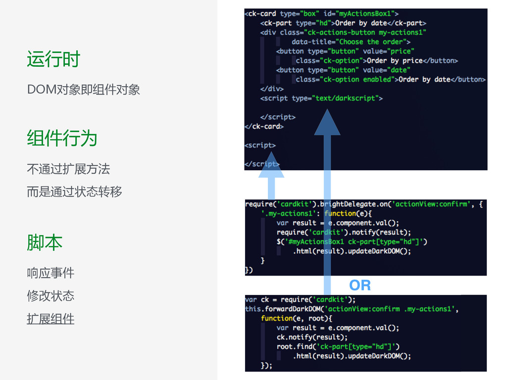 运行时  DOM对象即组件对象 脚本  响应事件  修改状态  扩展组件 组件...