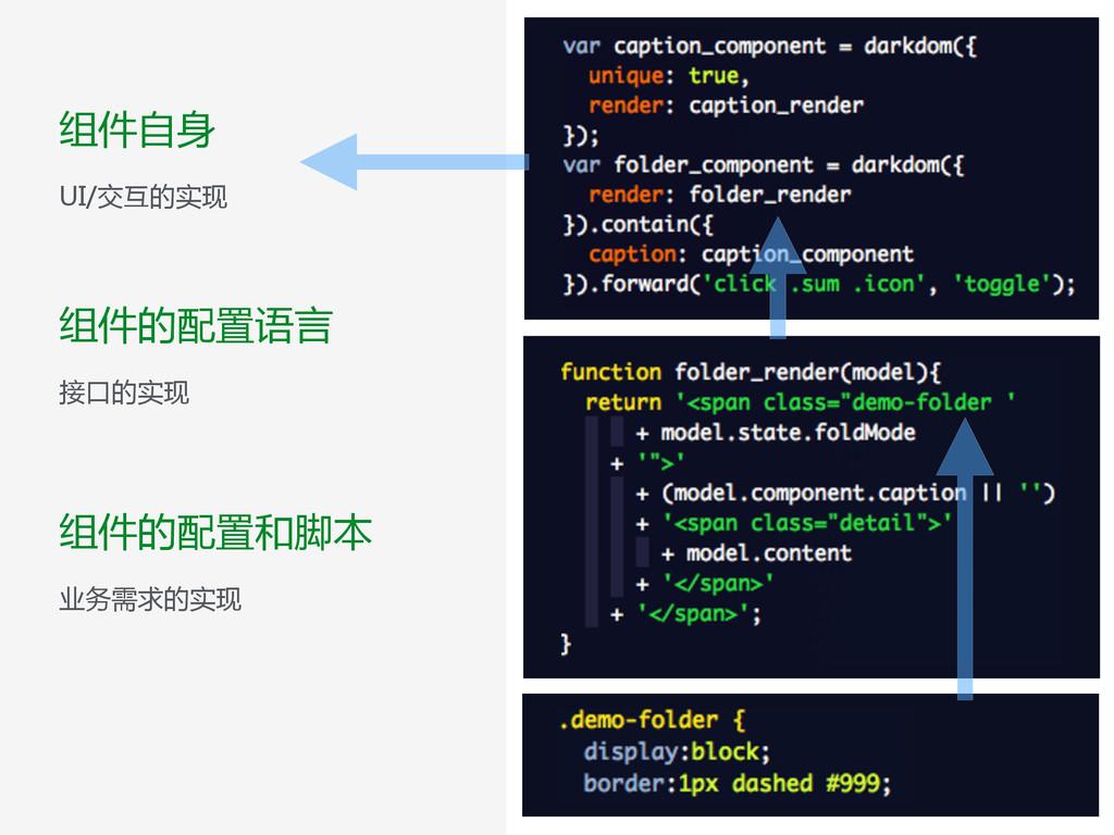 组件自身  UI/交互的实现 组件的配置语言  接口的实现 组件的配置和脚本  业...