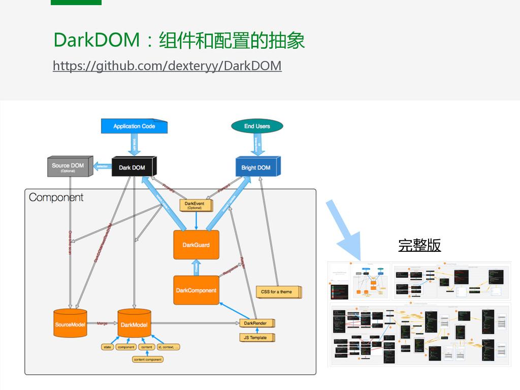 完整版 DarkDOM:组件和配置的抽象 https://github.com/dextery...