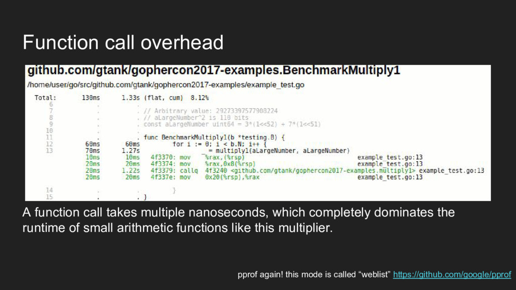 Function call overhead A function call takes mu...
