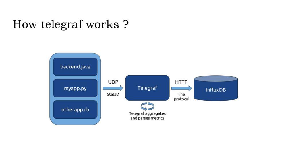 How telegraf works ?