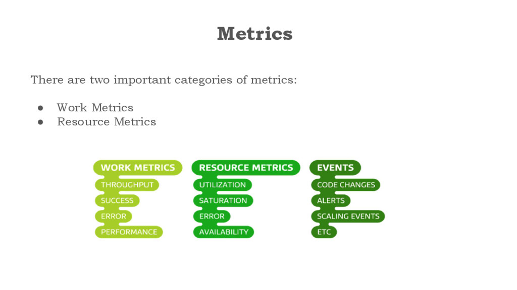 Metrics There are two important categories of m...