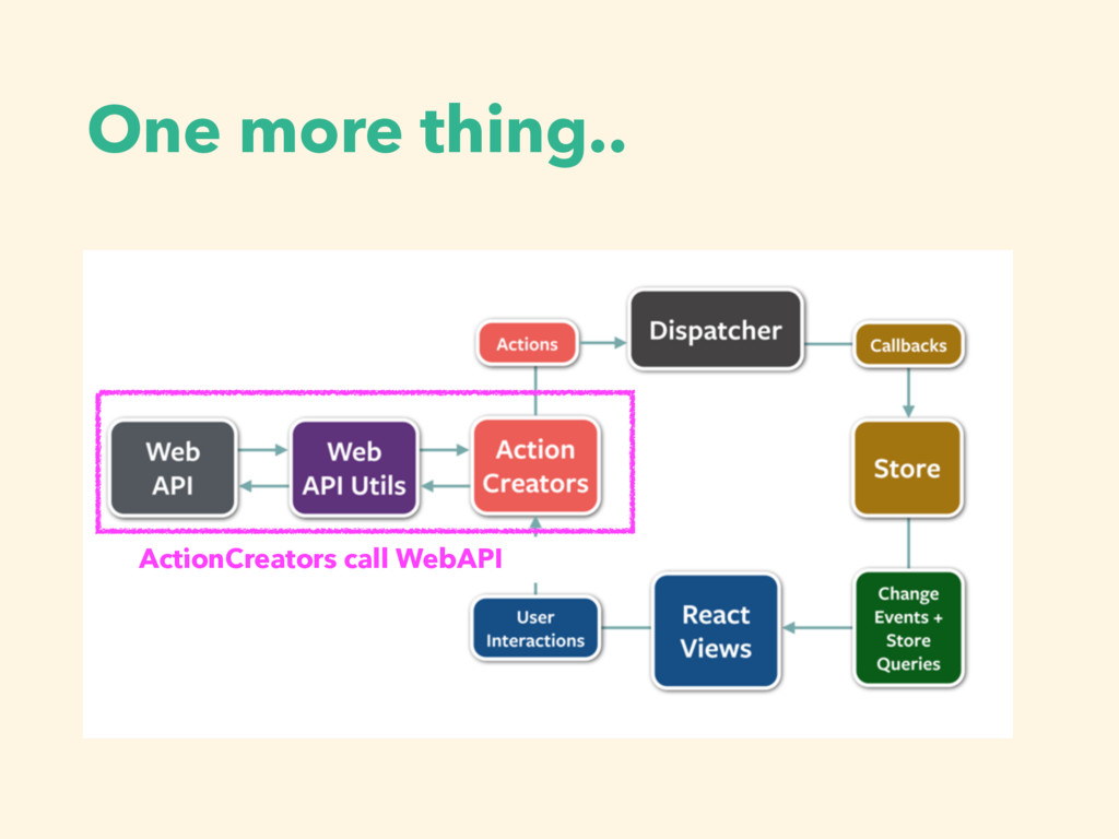 One more thing.. ActionCreators call WebAPI