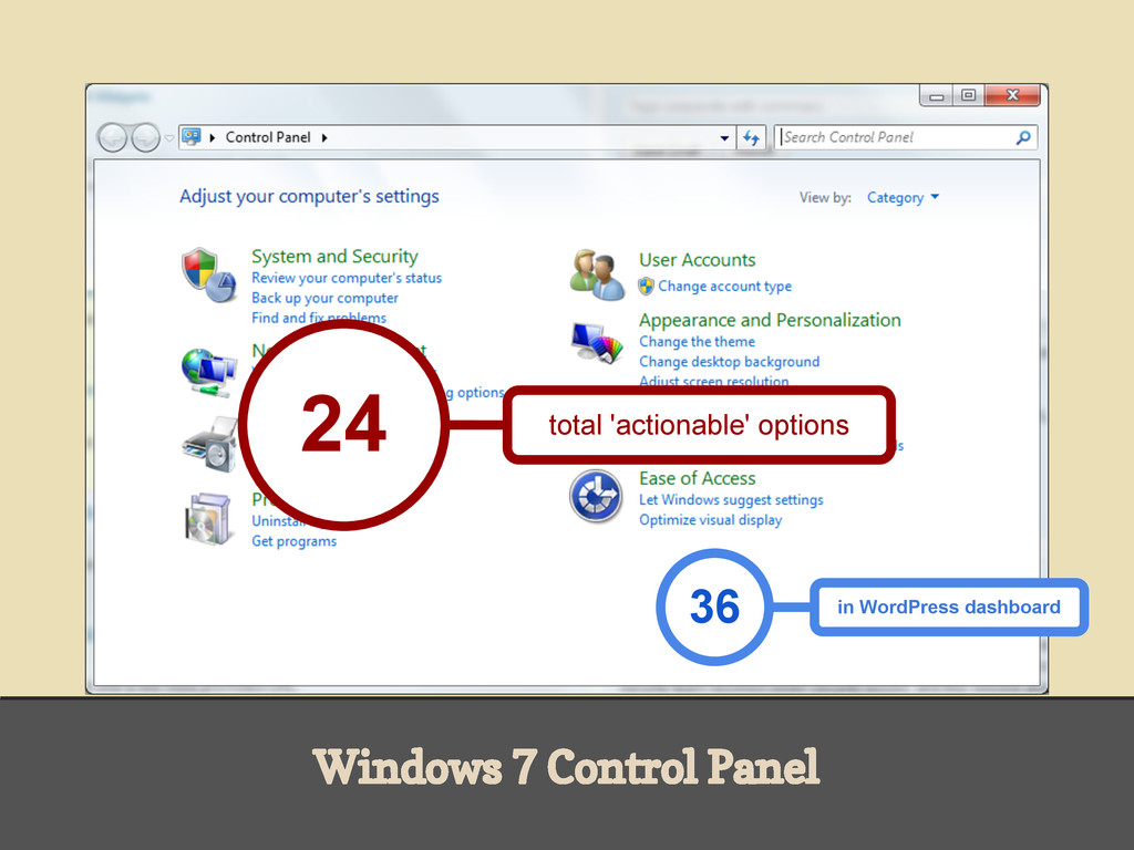 Windows 7 Control Panel 24 total 'actionable' o...