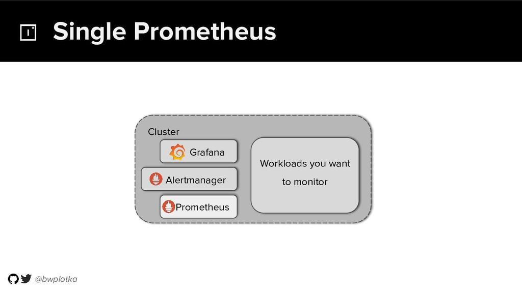@bwplotka Cluster Single Prometheus Prometheus ...