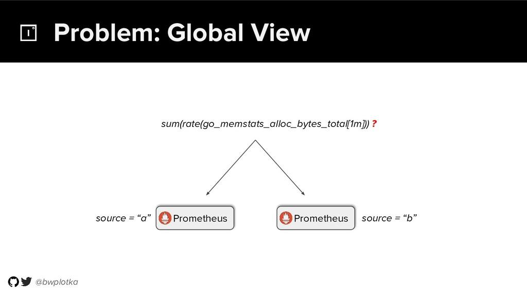 @bwplotka Problem: Global View Prometheus Prome...