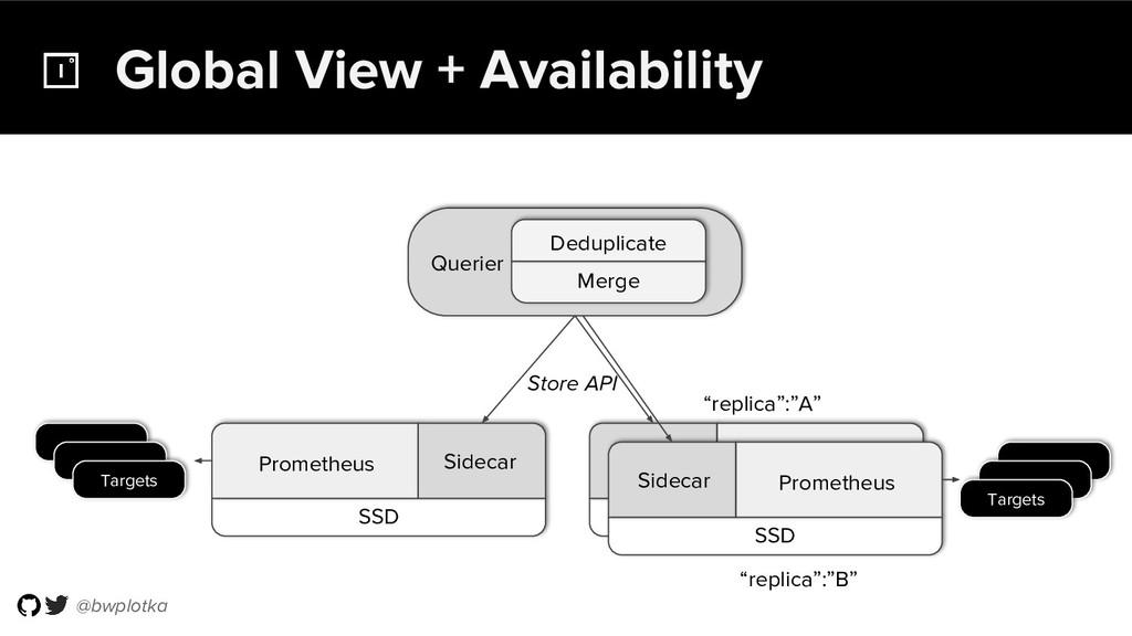 @bwplotka SSD Global View + Availability Promet...