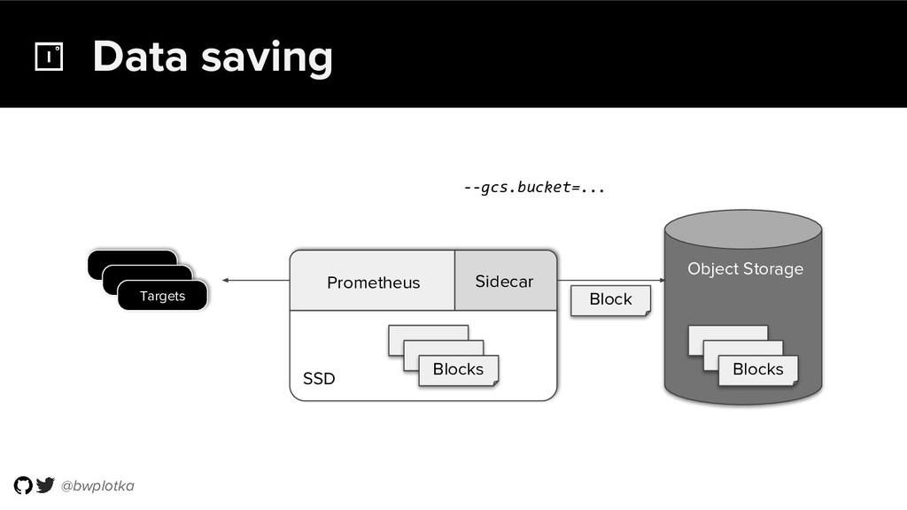 @bwplotka SSD Data saving Prometheus Sidecar Ta...