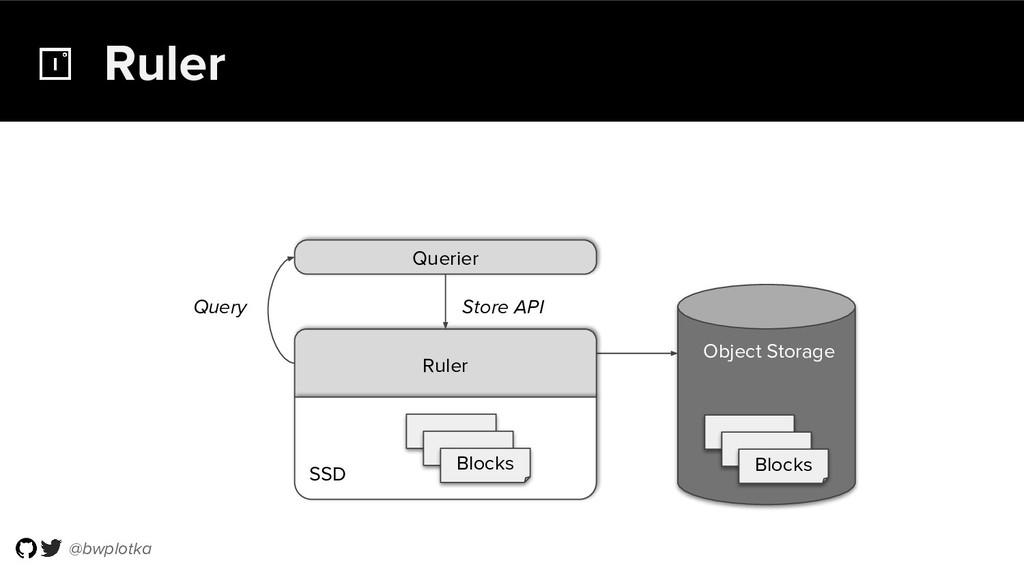 @bwplotka Object Storage Blocks Ruler Ruler Que...