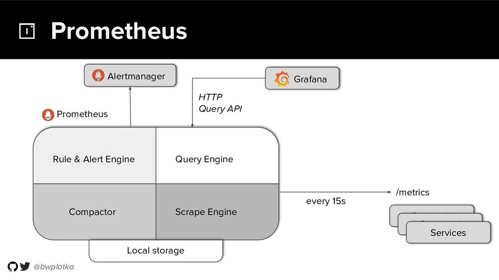 @bwplotka Prometheus Query Engine Scrape Engine...