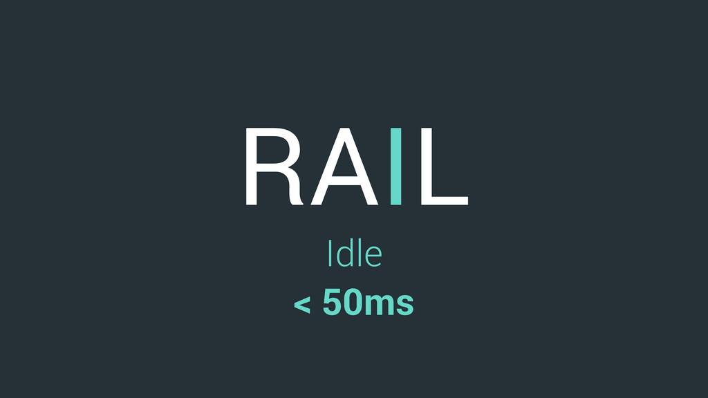 RAIL Idle < 50ms