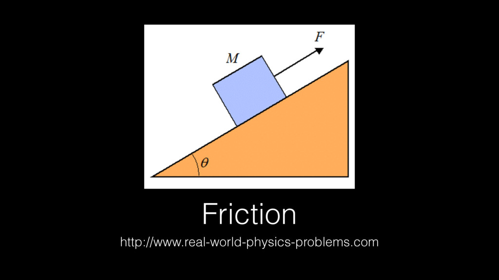 Friction http://www.real-world-physics-problems...