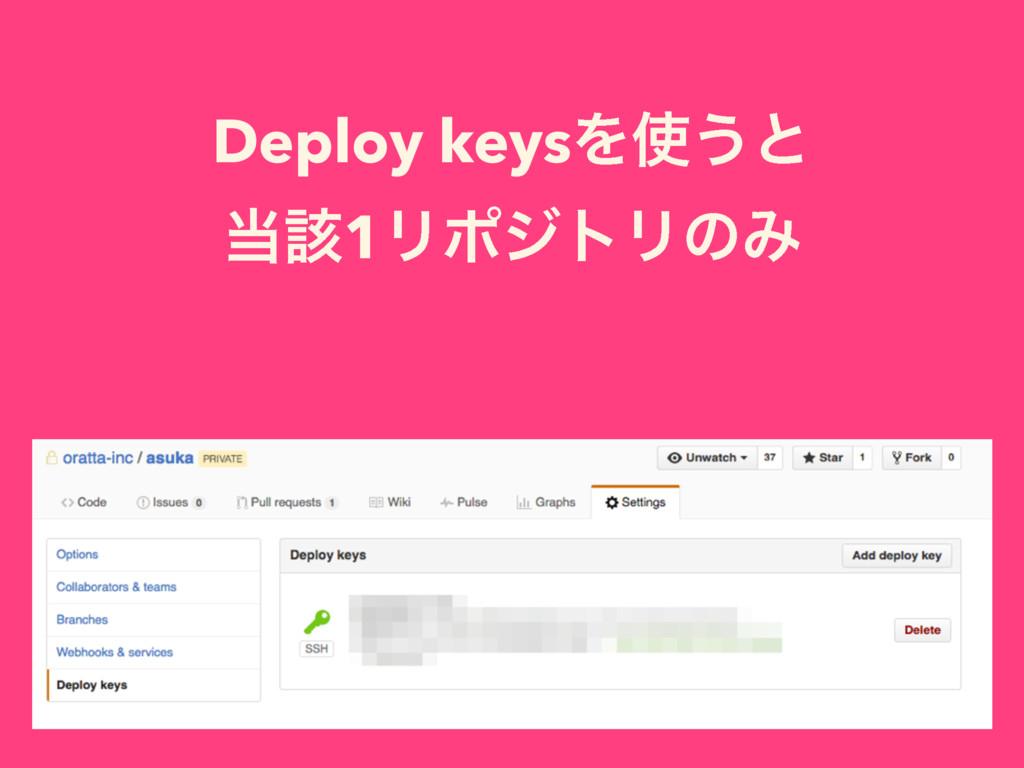 Deploy keysΛ͏ͱ ֘1ϦϙδτϦͷΈ