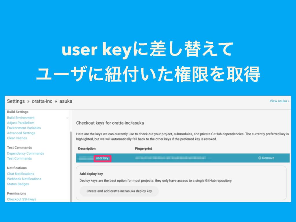 user keyʹࠩ͠ସ͑ͯ Ϣʔβʹඥ͍ͨݖݶΛऔಘ
