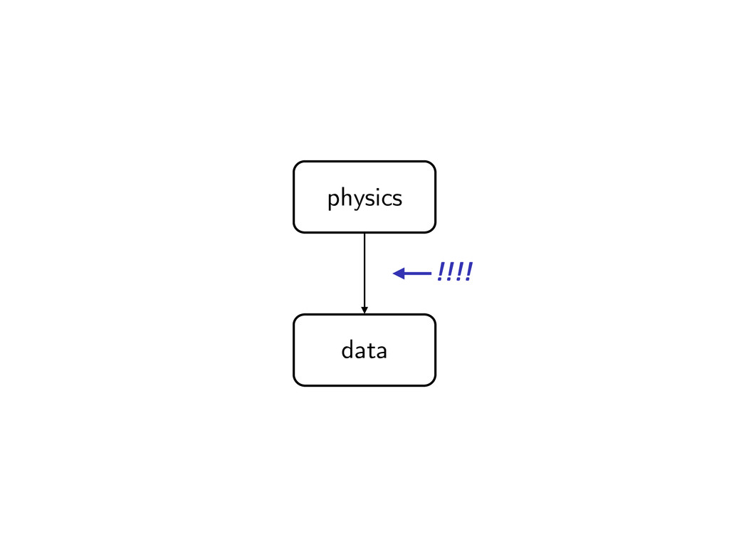 physics data !!!!