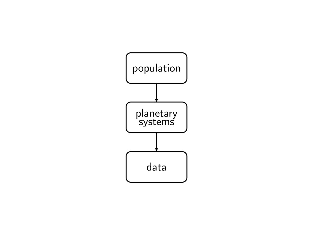 population planetary systems data