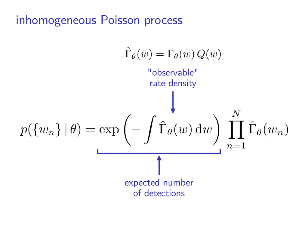 expected number of detections inhomogeneous Poi...