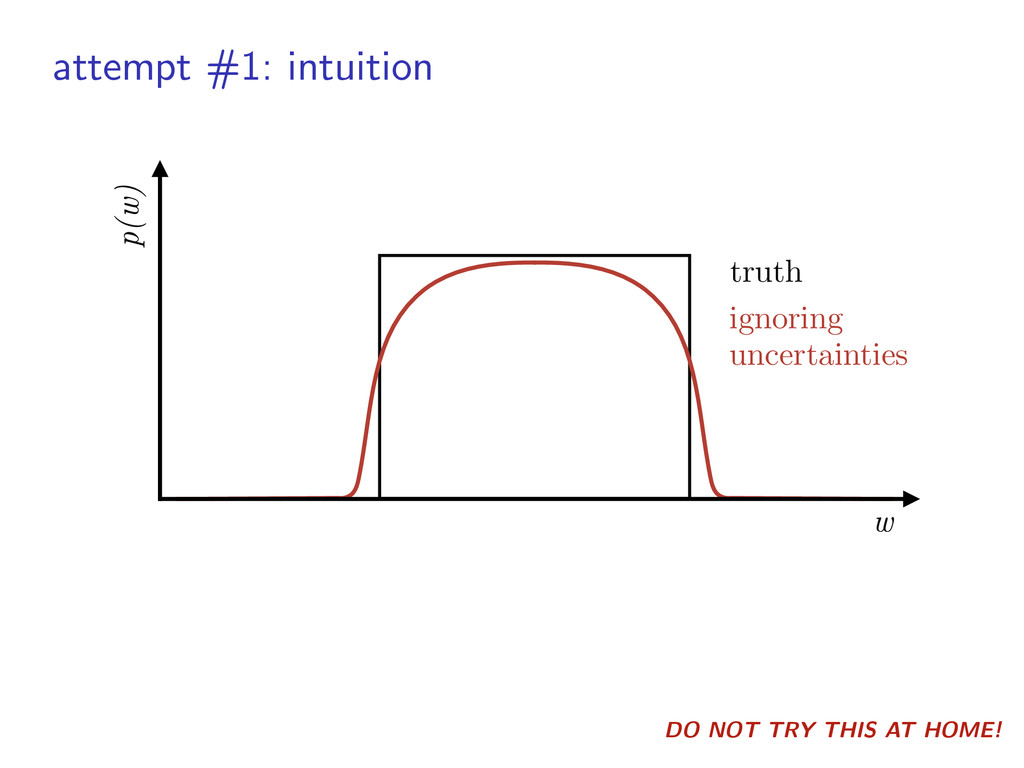 attempt #1: intuition DO NOT TRY THIS AT HOME! ...