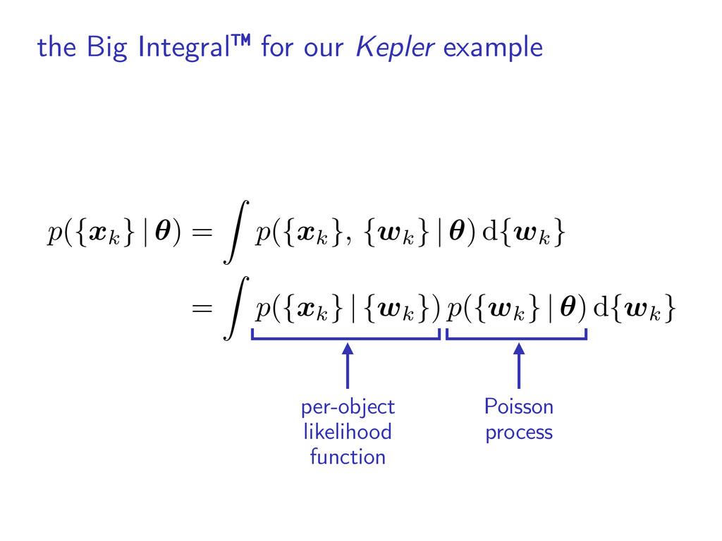 per-object likelihood function Poisson process ...