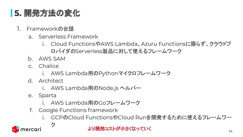 14 1. Frameworkの台頭 a. Serverless Framework i. C...
