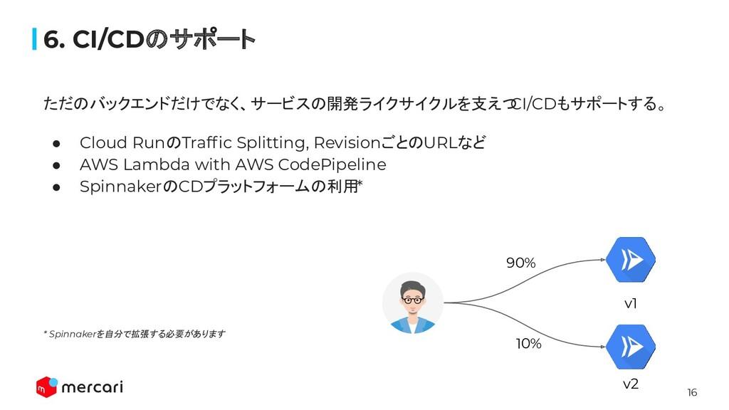 16 ただのバックエンドだけでなく、サービスの開発ライクサイクルを支えつ CI/CDもサポート...