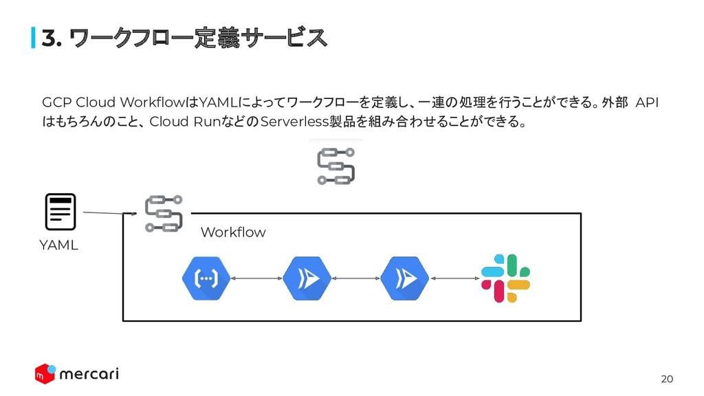 20 GCP Cloud WorkflowはYAMLによってワークフローを定義し、一連の処理を行...