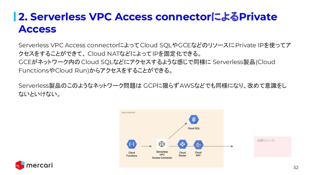 32 2. Serverless VPC Access connectorによるPrivate...