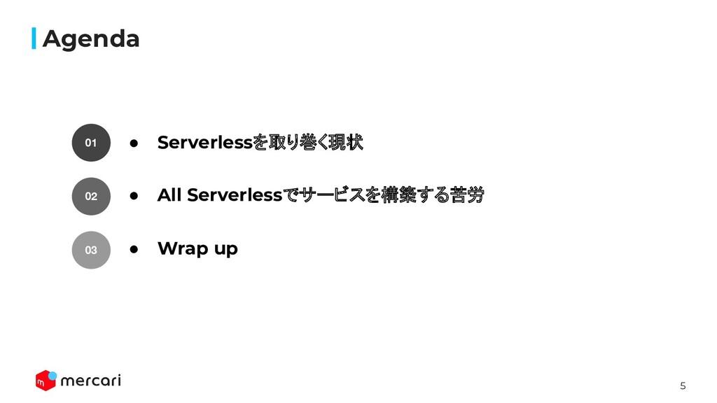5 Agenda 01 ● Serverlessを取り巻く現状 02 03 ● All Ser...