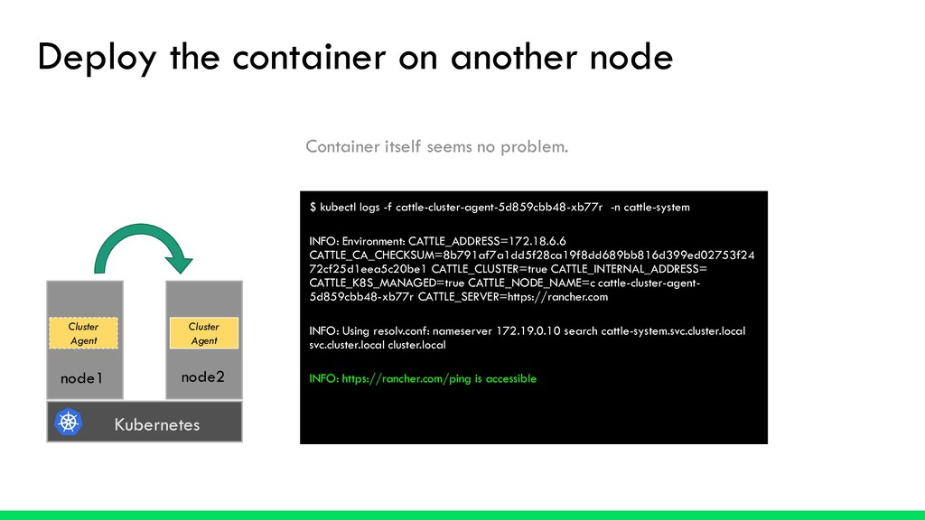 Deploy the container on another node $ kubectl ...