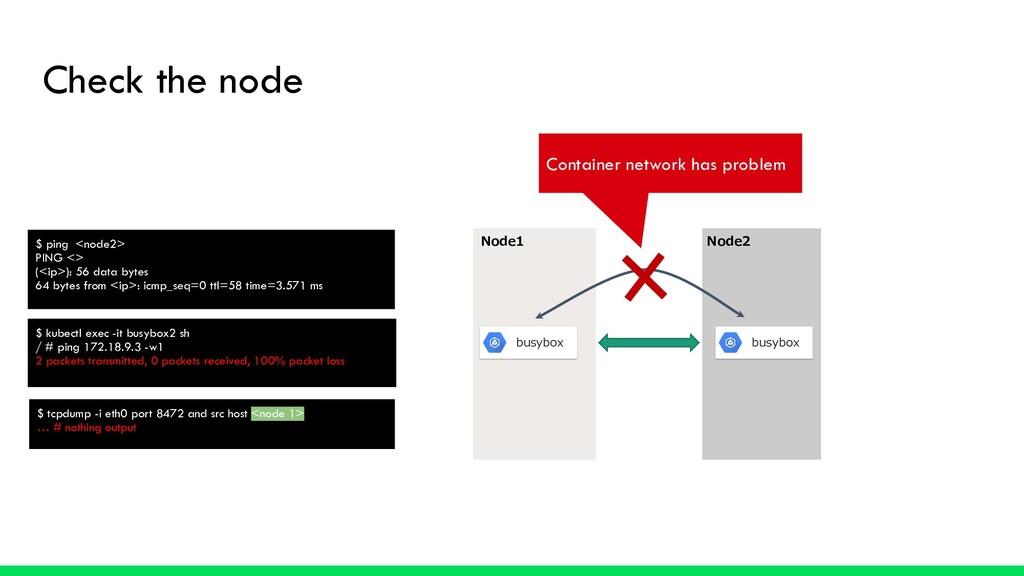 Check the node Node1 Node2 busybox busybox $ ku...