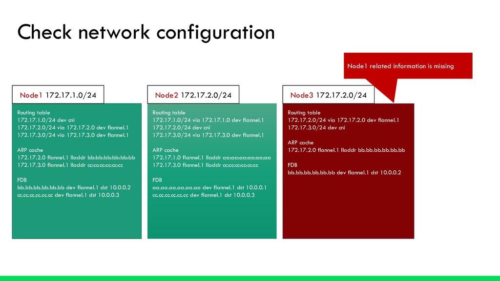 Routing table 172.17.1.0/24 via 172.17.1.0 dev ...