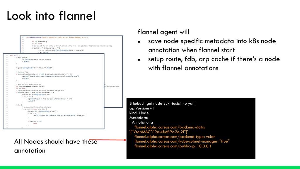 Look into flannel $ kubectl get node yuki-testc...