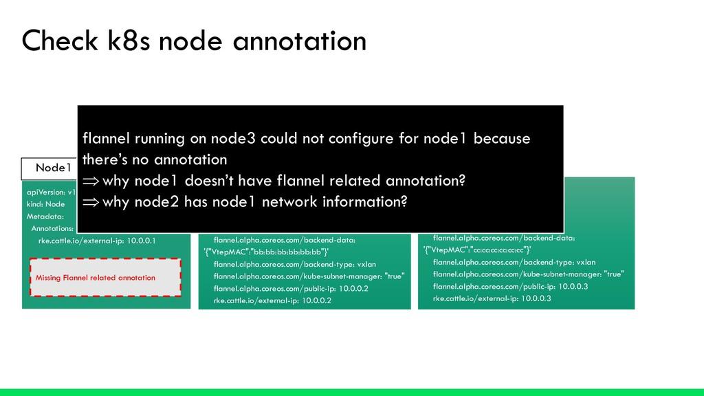 Check k8s node annotation apiVersion: v1 kind: ...