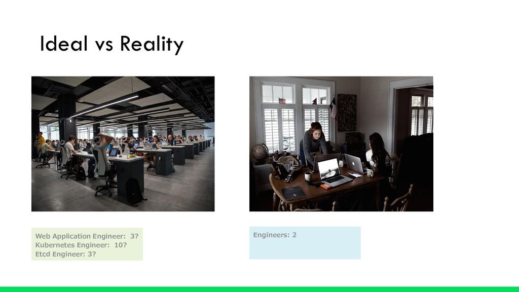 Ideal vs Reality Web Application Engineer: 3? K...