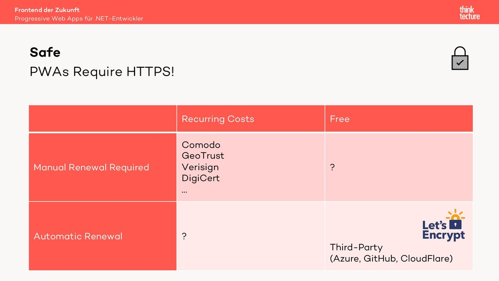 PWAs Require HTTPS! Recurring Costs Free Manual...