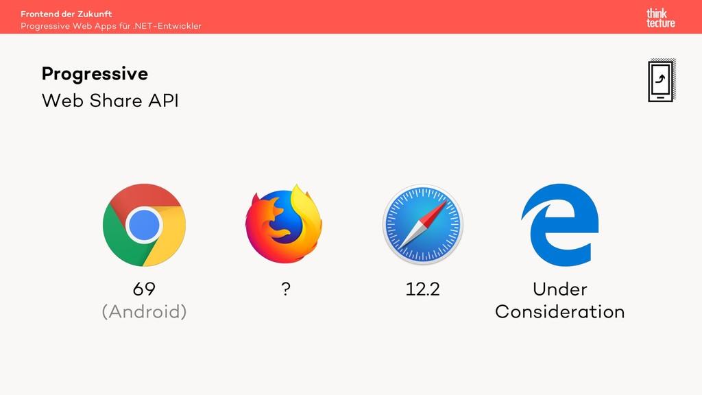 Web Share API Frontend der Zukunft Progressive ...