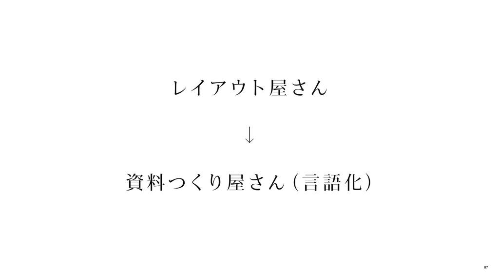 レイアウト屋さん ↓ 資 料 つくり屋さん ( 言 語 化) 87