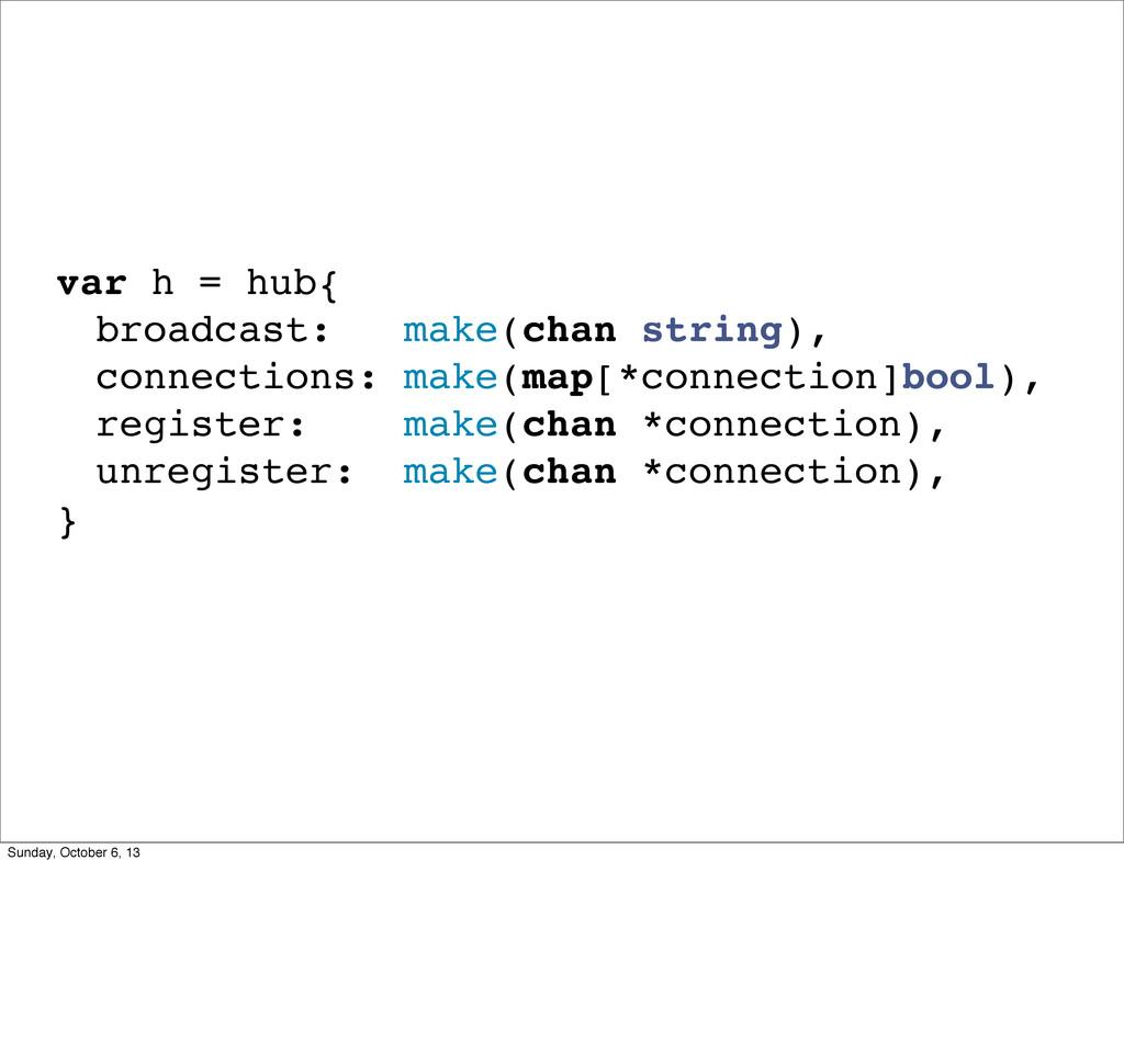 """var h = hub{ """" broadcast: make(chan string), """" ..."""