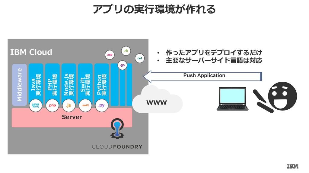 M C . Push Application • M I N C • S H H J BP