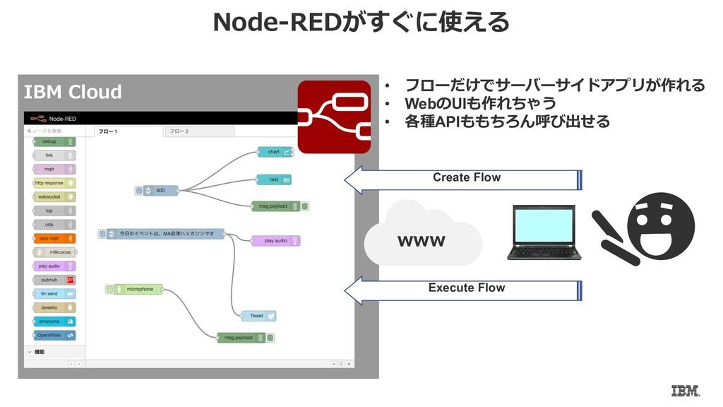 • I- C-E-CBD • Web UI • MNAPI Create Flow Execu...