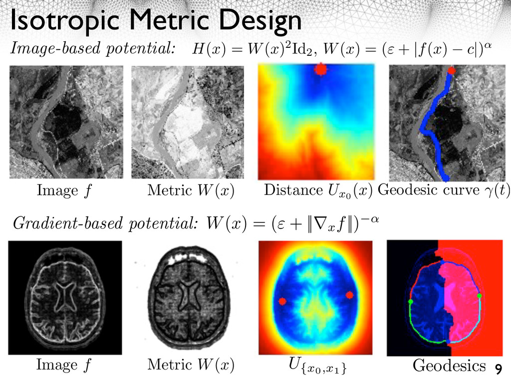 Isotropic Metric Design 9 Image f Metric W(x) D...