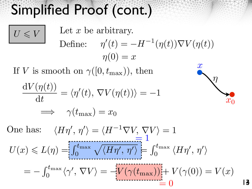 Simplified Proof (cont.) 14 13 U V Define: = 1 = ...