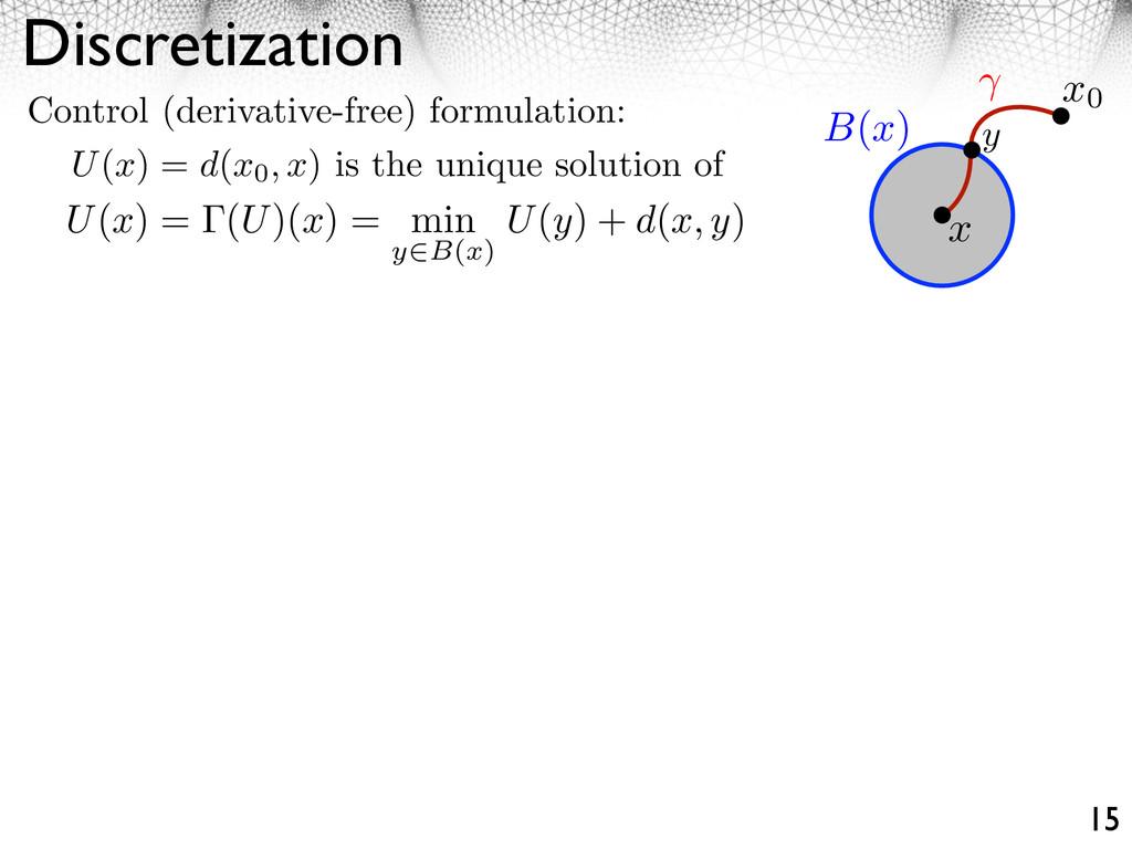 Discretization 15 x x0 B(x) Control (derivative...